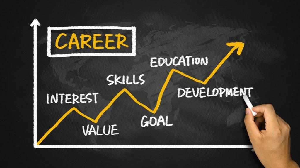 career development chart hand drawing on blackboard
